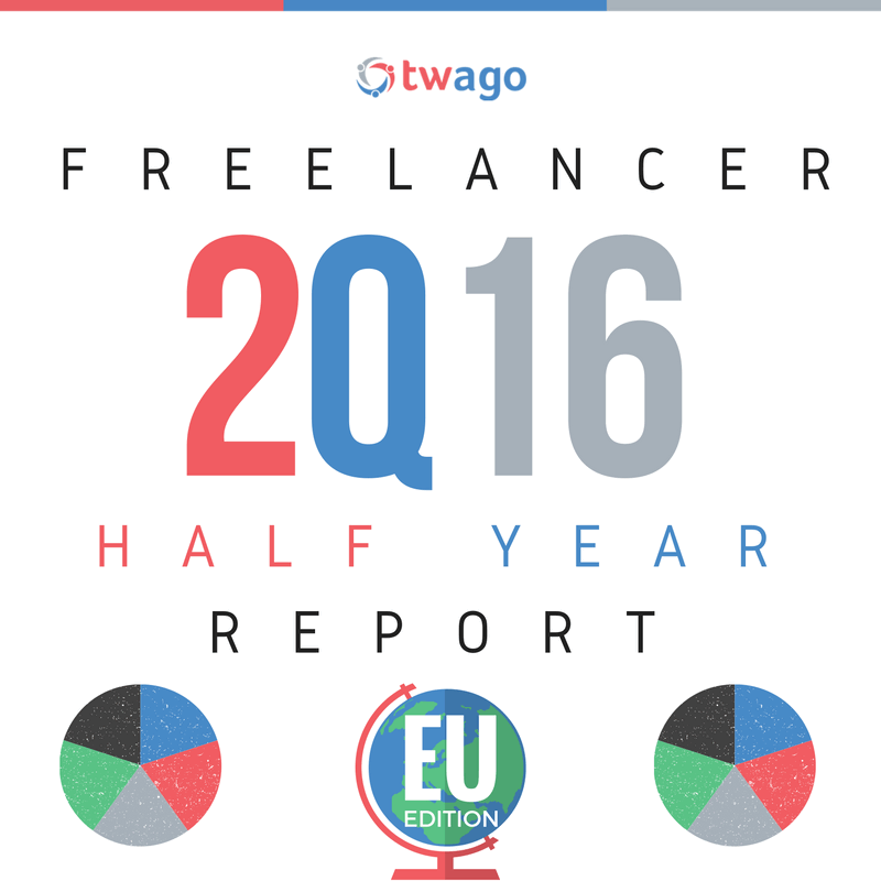 Half-Year Freelancer Report – EU Edition