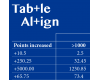 Adobe InDesign Plugin for Table Align