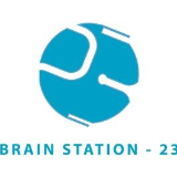 Brain Station 23 Limited